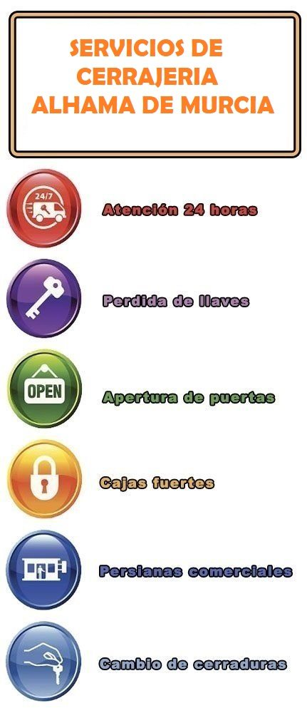 Empresa de cerrajeria Alhama de Murcia